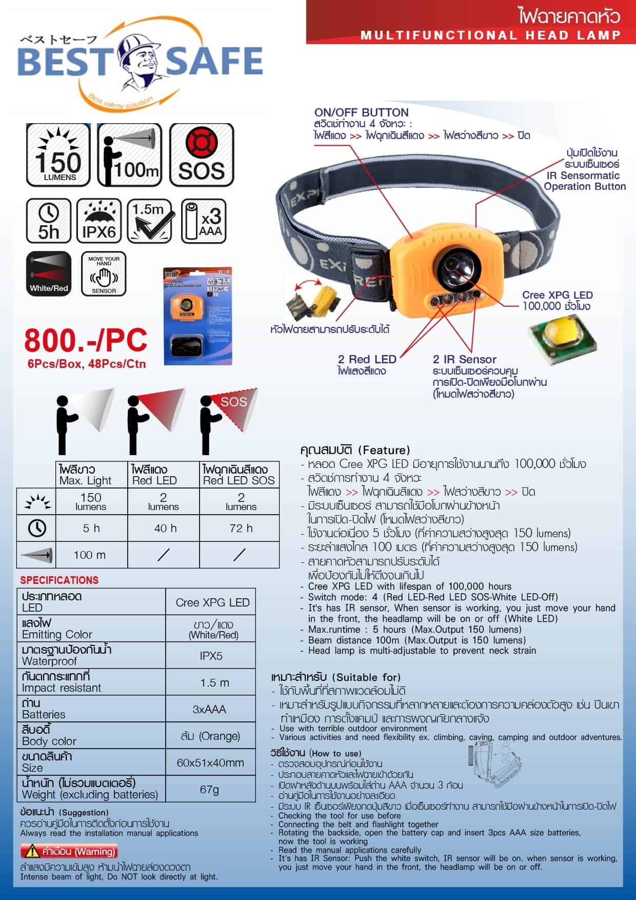 https://www.supersafetythailand.com/wp-content/uploads/2017/06/HeadLamp-catalog-01.jpg